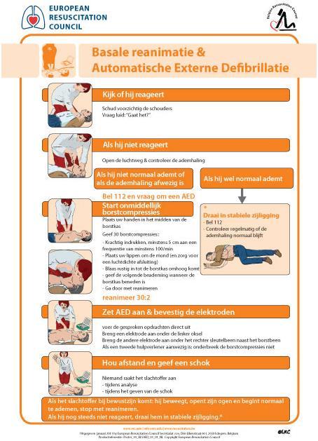 Wat te doen bij reanimatie