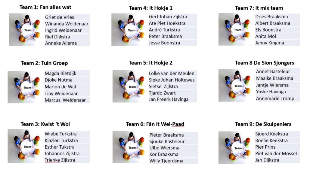 Teams 2018